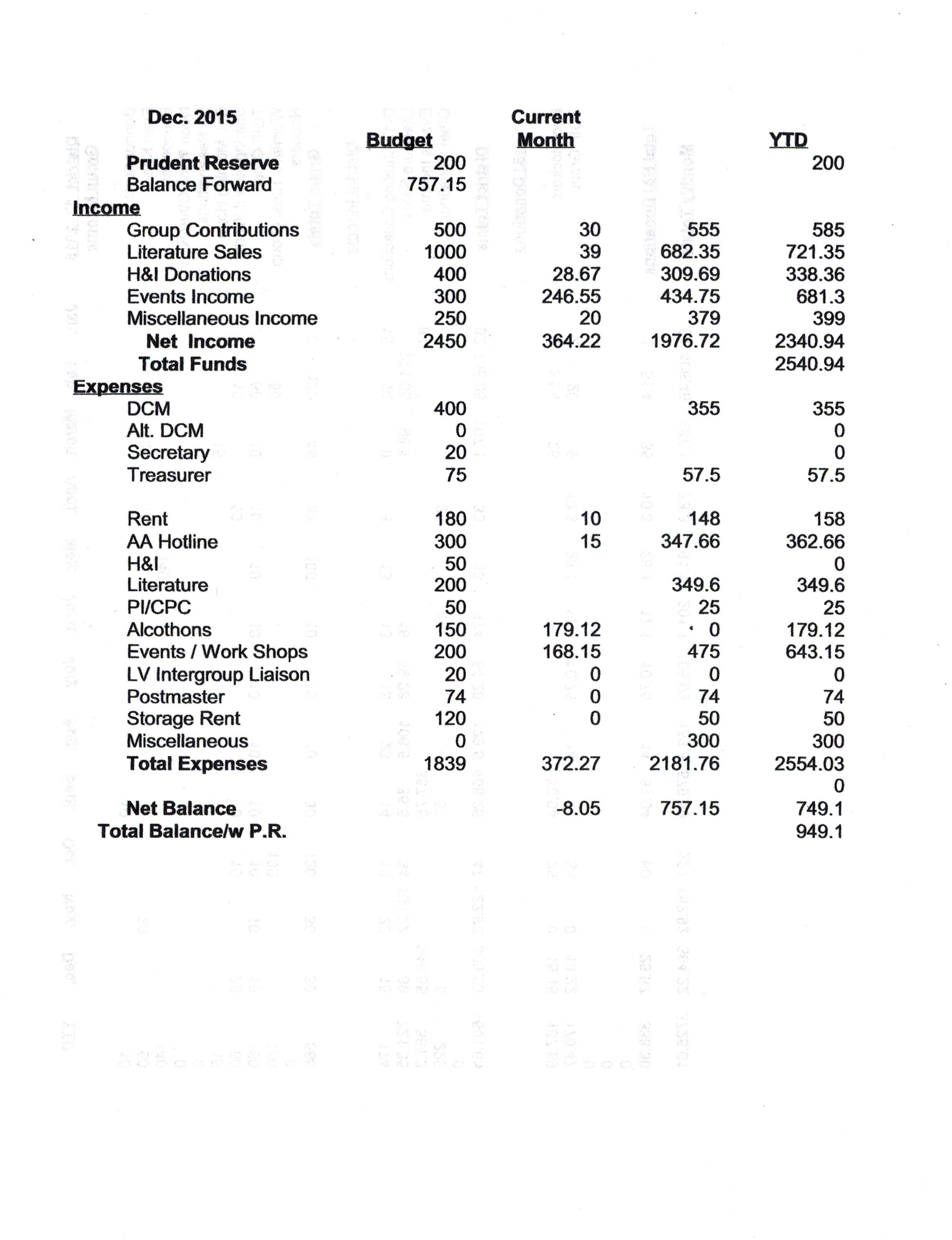 dec treasurer's report